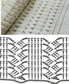 "Crochet afghans 464363411570244838 - crochetnfrog: ""Sweatheart ripple afghan I made for my niece – she had a baby girl on I made the elephant out of the left over yarn… Pattern:… Source by Filet Crochet, Crochet Shawl Diagram, Crochet Stitches Chart, Crochet Shell Stitch, Afghan Crochet Patterns, Hexagon Crochet, Mandala Crochet, Crochet Afghans, Crochet Blankets"