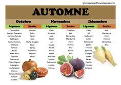 Calendrier des fruits et légumes de l'automne