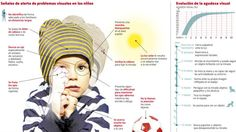 http://www.imo.es/wp-content/uploads/2014/10/problemas-visuales-ni%C3%B1os-680x383.jpg