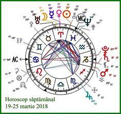 horoscop saptamanal 19-25 martie