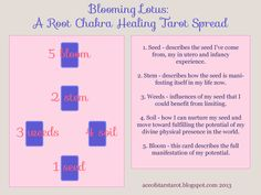 ace of stars tarot: Blooming Lotus: A Tarot Spread for Root Chakra Healing