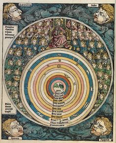Creation The first seven days of Creation according to the book of Genesis. From The Nuremberg Chronicle by Hartmann Schedel, circa Medieval Manuscript, Medieval Art, Illuminated Manuscript, Genesis Creation, 7 Days Of Creation, Creation Bible, Genesis 1, Ancient Astronomy, Renaissance Kunst