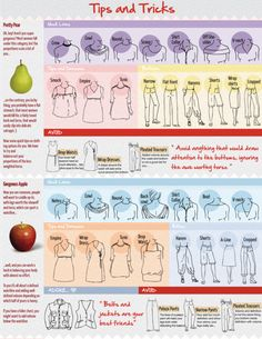 Dressing for apple and pear shapes