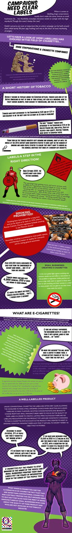 Label printing - a vital part of health campaigns - This infographic shows clearly what an important role label printing has played historically in health campaigns such as encouraging people to stop smoking. http://www.quicklabel.co.uk/
