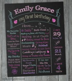 First Birthday Chalkboard Sign - Personalized & Printable - 1st Birthday Chalkboard Poster - Milestone Chalkboard on Etsy, $15.00