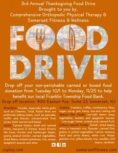 3rd Annual Thanksgiving Food Drive Your Support Is Much Appreciated