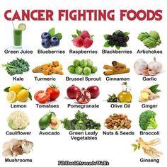 Fruit For Diabetics, Diabetic Fruit, Garlic Sprouts, Cancer Fighting Foods, Artichoke, Turmeric, Pomegranate, Cauliflower, Granada