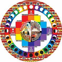 Tradição Andina Aztec Art, Optical Illusions, Sacred Geometry, Decoration, Wicca, Mystic, Symbols, Gaucho, Cool Stuff