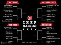 VOTE! VOTE! VOTE! Chef Madness 2013!