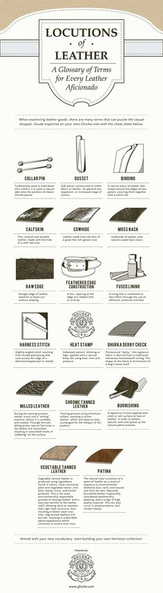 LOCUTIONS OF LEATHER Infographic