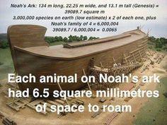 Noah's Ark #bible #atheist #atheism