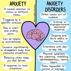 You Can Combat Panic And Anxiety With These Tips. When anxiety is looming, it can be hard to begin your day. You may find yourself avoiding activities you once enjoyed because of how your anxiety will make Anxiety Coping Skills, Anxiety Tips, Anxiety Help, Stress And Anxiety, Anxiety Facts, Overcoming Anxiety, Things To Help Anxiety, Stress, Ptsd