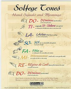 SOLFEGE TONES Poster (Large)