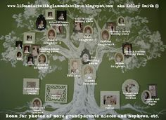 Life and Art with Glamma Fabulous: My Family Tree Wall Mural...