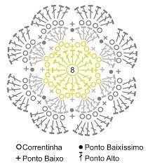 Resultado de imagen para graficos de croche flor