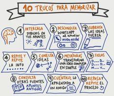 10 trucos para memorizar desde www.academiaplay.tv