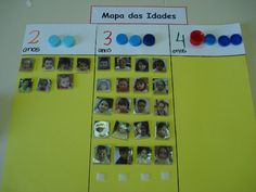 Cresce e Aparece Reggio Emilia, School Organization, Diy And Crafts, Preschool, Classroom, Photo Wall, Frame, Teaching Activities, Maps