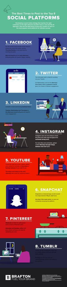 Best times to post on social gifographic#infographics #socialmedia brafton.com