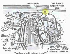 engine bay schematic showing major electrical ground points for 4 0l rh pinterest com 1995 jeep cherokee engine diagram 1996 jeep cherokee engine diagram