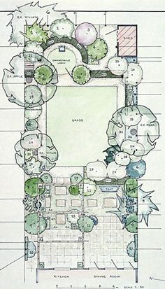 Garden Design Plan with main square lawn and hidden rear circular one. Garden Design Plans, Landscape Design Plans, Home Garden Design, Cottage Design, Landscape Architecture, Planting Plan, Garden Drawing, Landscape Pictures, Plant Design