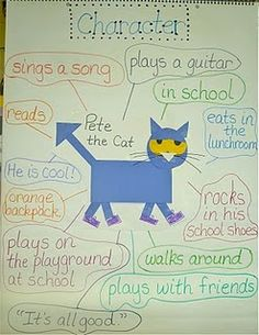 Pete the Cat character study and shape craft Great for homeschool too! Kindergarten Literacy, Kindergarten Reading, Reading Activities, Literacy Centers, Guided Reading, Cat Activity, School Play, School Stuff, Writing