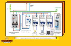 38 best automatic images on pinterest electrical installation rh pinterest com Web Design Wireframe Web Design Wireframe