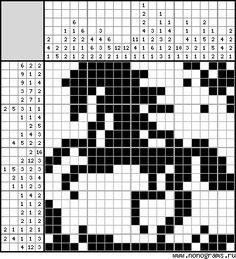 Knitting Charts, Knitting Patterns, Cross Stitch Horse, Animal Skeletons, Horse Pattern, Fair Isle Pattern, Monochrom, Stitch 2, C2c