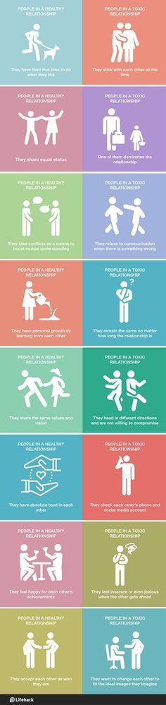 Healthy Relationship VS Toxic Relationship