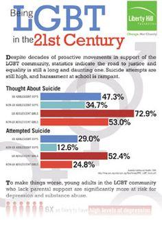 Most illusive gay community