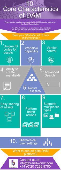 24 best Digital Asset Management images on Pinterest