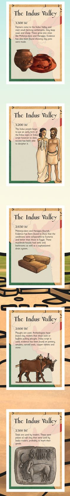 KS2 History Timelines- The Indus Valley Timeline Posters