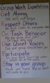 question anchor chart - Google Search