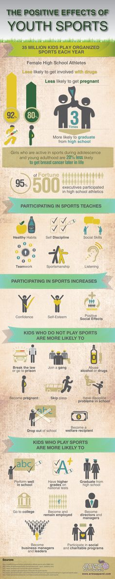 What can you or your child gain from playing sports?  From an increase in self esteem to lessons in teamwork, participating in sports has many positive effects.