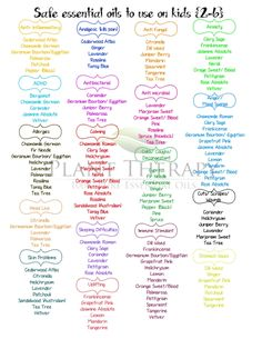 Safe Essential Oils For Kids - I notice Eucalyptus isn't on the list even though it's in all the recipes online for DIY vaporub. I guess I'll be substituting with something from this list...