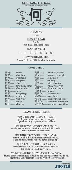 Learn one Kanji a day with infographic - 何 (ka)…