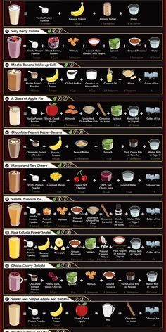 Guide to Different Protein Shakes: Coolguides -You can find Protein shake recipes and more on our website.Guide to Different Protein Shakes: Coolguides - Breakfast Smoothie Recipes, Protein Shake Recipes, Easy Smoothie Recipes, Easy Smoothies, Smoothie Drinks, Breakfast Snacks, Healthy Protein Shakes, How To Make Smoothies, Nutribullet Recipes