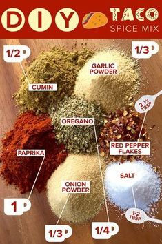 and Chili Seasoning Mix Spice up taco night with this easy, all-natural recipe for homemade seasoning.Spice up taco night with this easy, all-natural recipe for homemade seasoning. Taco Spice Mix, Spice Mixes, Spice Blends, Taco Mix, Homemade Spices, Homemade Seasonings, Homemade Recipe, Chili Seasoning Mix, Do It Yourself Food