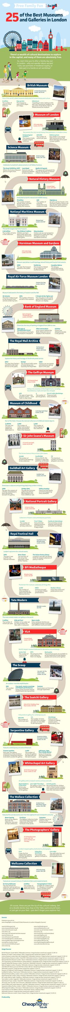 Travel tips: 25 Free Things to do in London  Infographic
