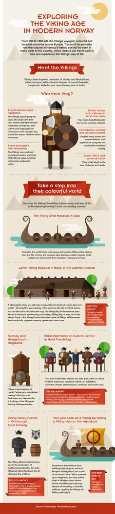 INFOGRAPHIC: Exploring the Viking Age in Modern Norway #visitnorway #norway
