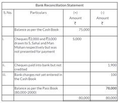 Financial Statement Template Balance Sheet Format  Balance Sheet