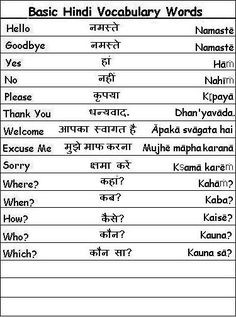 Basic Hindi Vocabulary Words