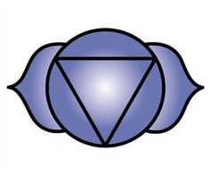 The Brow (Third Eye) Chakra Symbol