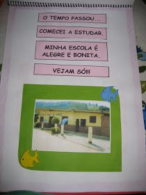 ♥ Sorvete Colorê ♥: Projeto Quem Sou eu? Scrapbook, Reggio, Professor, Polaroid Film, Education, Blog, Image, Historia, Pictures