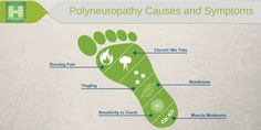 Polyneuropathy, a more common type of a category of medical problems called peripheral neuropathies, is triggered by the harming of peripheral nerves,