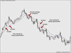 40 Best Forex Autopilot images in 2019 | Trading strategies