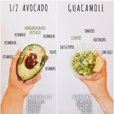 Who loves their avocado!?Great write up on this food @lizhwangbo TRANSFORMATIONTUESDAY FROM AN AVG. AVOCADO TO A SEXY GUACAMOLE IN 5 MIN.  - So I've always known Avocados to contain healthy fats and make for an awesome spread and salad dip. What I didn't know that it's actually one of the few food sources to contain incredible amount of Vitamins and Minerals. Check it out!  - VITAMIN B6: This nutrient plays an important role in converting food into energy and helping the body metabolize fats…