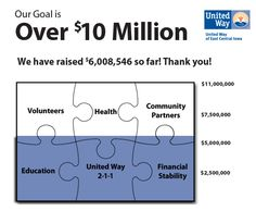 united way puzzle - Google Search