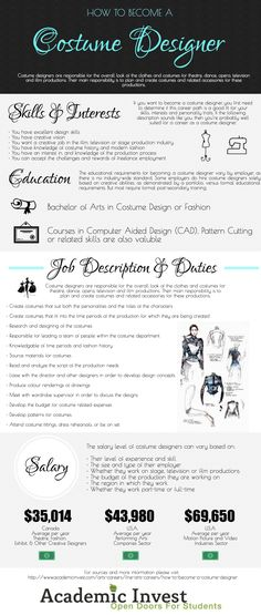 How to become a Costume Designer -- Costume Designer Career Guide