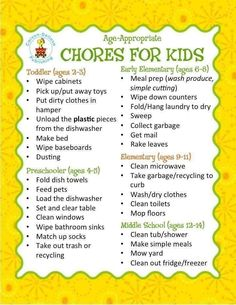 Age appropriate chores for kids chart Chores For Kids By Age, Age Appropriate Chores For Kids, Kid Chores, Toddler Chores, 8 Year Old Chores, Children Chores, House Chores, Kids And Parenting, Parenting Hacks