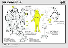 Design A Better Business   Toolbox   War Room Checklist